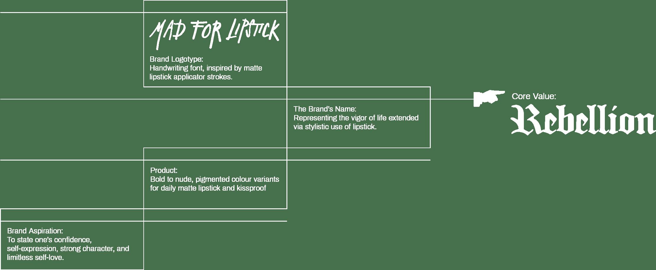 struktur mfl-04